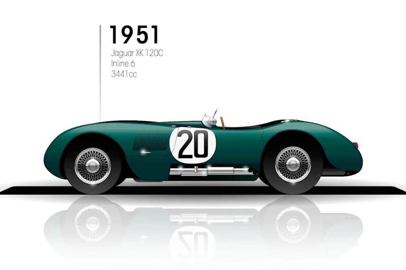 1951: Jaguar XK 120C