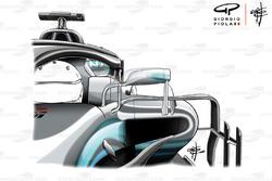 Comparación de la posición de los retrovisores del Mercedes AMG F1 W09