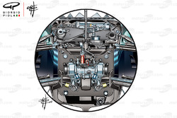 Suspension avant de la Mercedes W09