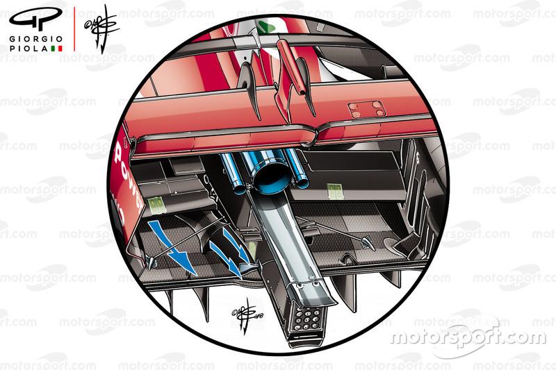 Ferrari SF71H, diffúzor, extra kilépőnyílás