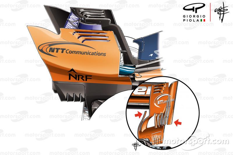 Comparaison des dérives de l'aileron arrière de la McLaren MCL33 et de la MCL32