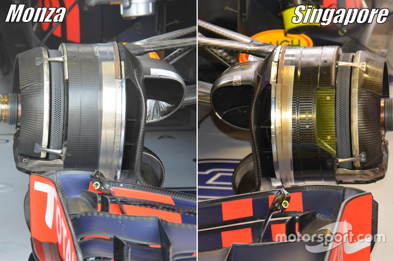 Red Bull Racing RB12, brake comparison