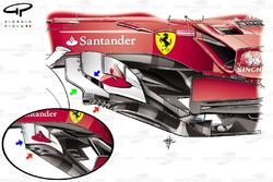 Ferrari SF70H comparación de nuevas canaletas