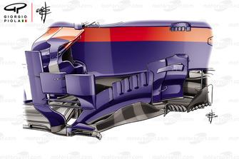 Toro Rosso STR13 barge board, Brazilian GP