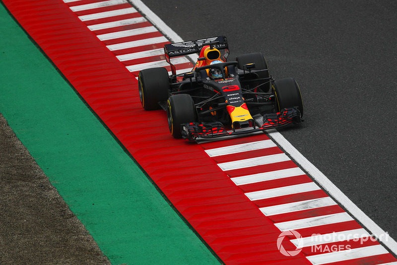 5 місце — Даніель Ріккардо, Red Bull. Умовний бал — 19,72