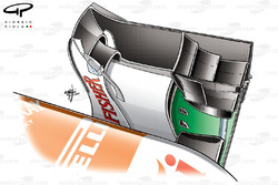 Force India VJM06 front wing