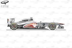 McLaren MP4/28 side view, Italian GP