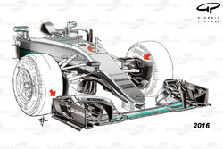Mercedes F1 W07 Hybrid neus