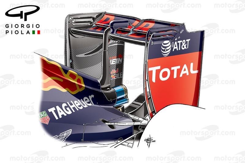 Red Bull RB12 rear wing, Belgium GP