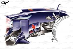 Toro Rosso STR03 added bargeboard fin