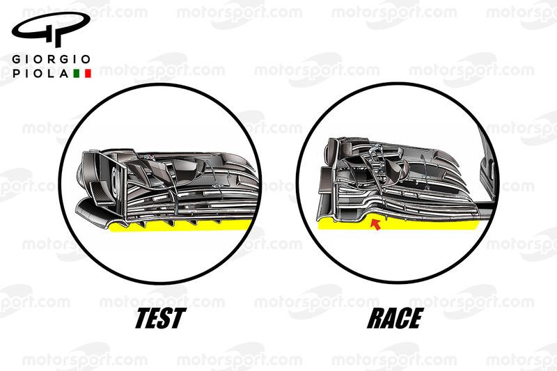 Comparaison des ailerons avant McLaren 2017 vs 2016, GP du Mexique