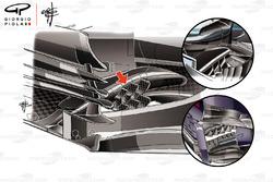 Dérives latérales de la Haas F1 Team VF-18
