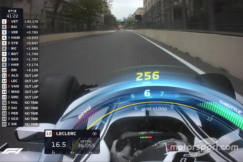 F1 Halo TV grafiği, Sauber
