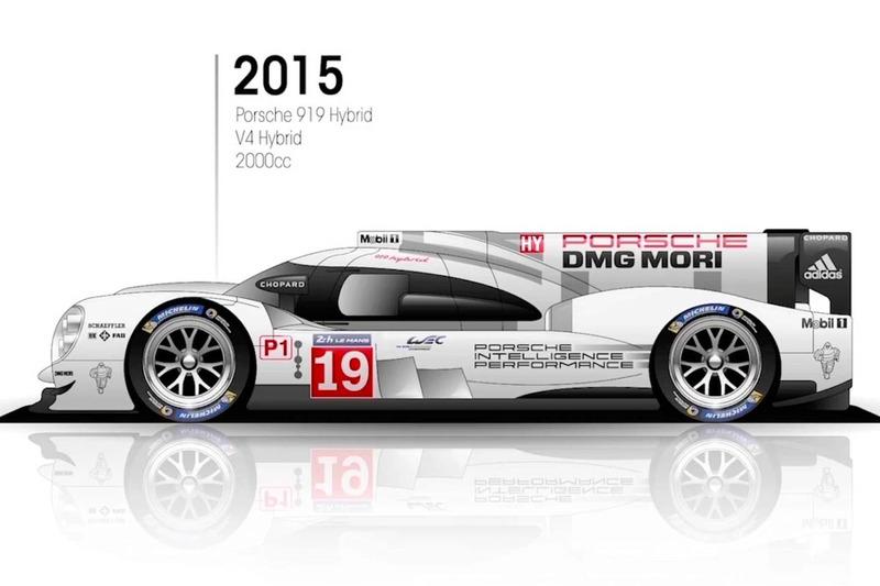 2015: Porsche 919 Hybrid