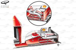 Ferrari F138 front wing comparison, Belgian GP