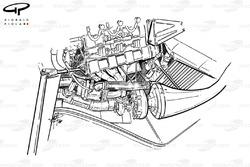 McLaren MP4-4 1988, istallazione turbina Honda
