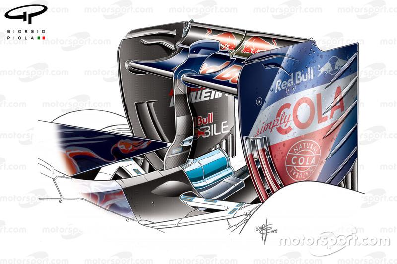 L'aileron arrière faible appui de la Toro Rosso STR11