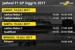 Jadwal GP Inggris 2017
