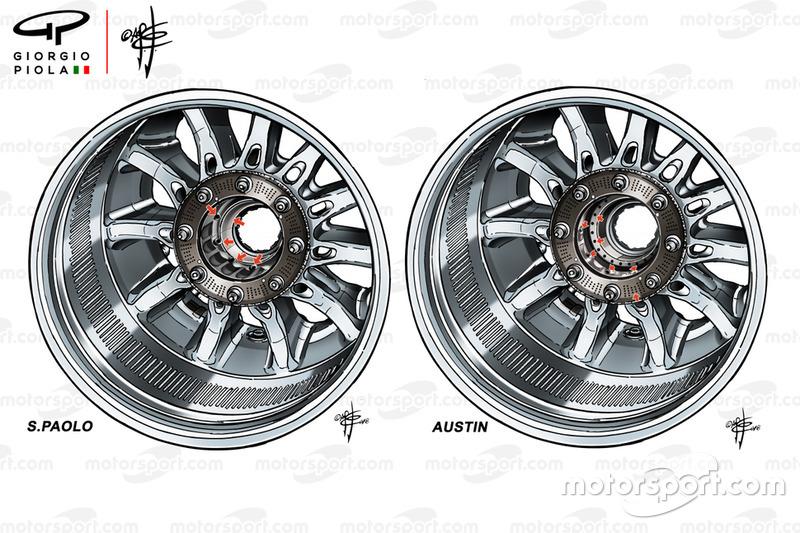Comparación de las ruedas del Mercedes W09