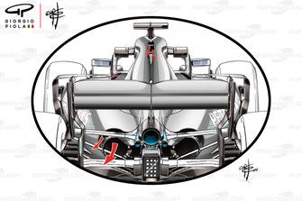 Orifices de refroidissement de la Mercedes F1AMG W09