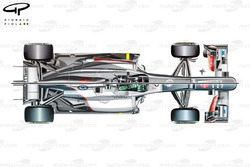 Sauber C32 top view compared with C31 (note slimmer sidepods due to longitudinal radiators)