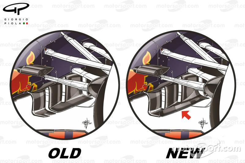 Red Bull RB13 turning vanes, oud en nieuw