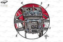 Ferrari SF70H front suspension, captioned