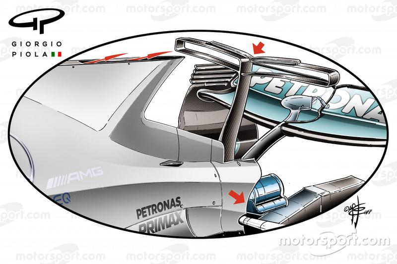 T-wing de la Mercedes F1 W08