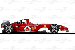 2005赛季:法拉利F2005