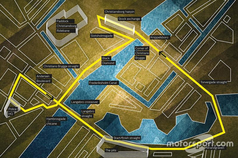 Copenhagen GP project map