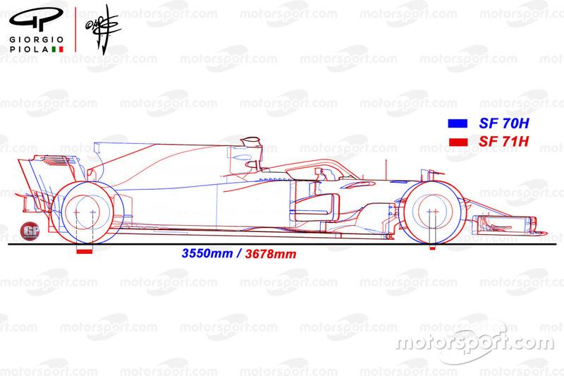 Ferrari SF71H e SF70H a confronto