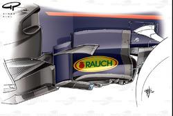 Dérives de la Red Bull RB13, GP d'Espagne