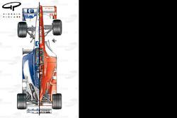 Williams FW25 & Ferrari F2003-GA overview