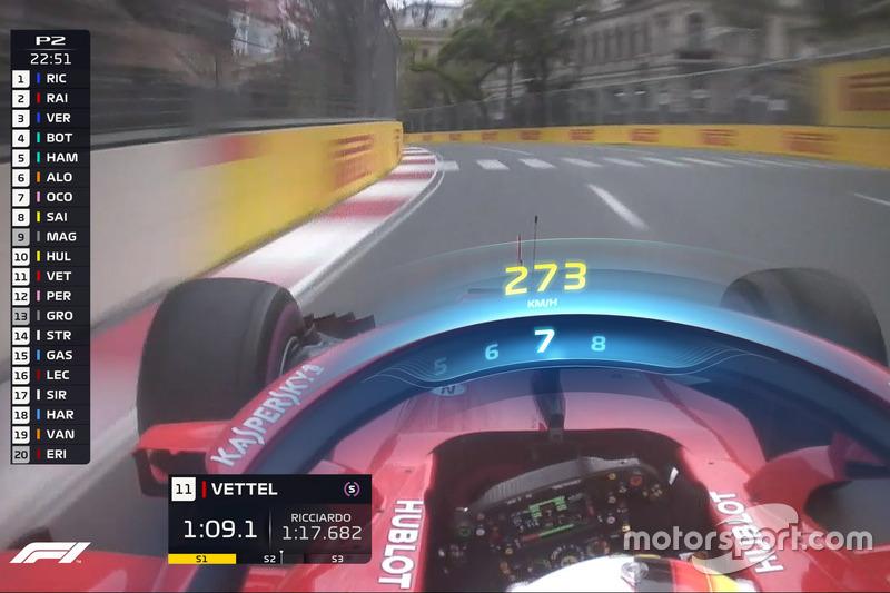 Gráfico del Halo TV F1, Ferrari