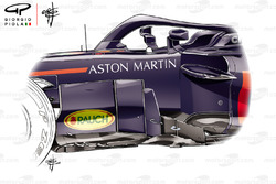 Deflectores Red Bull RB14, V1