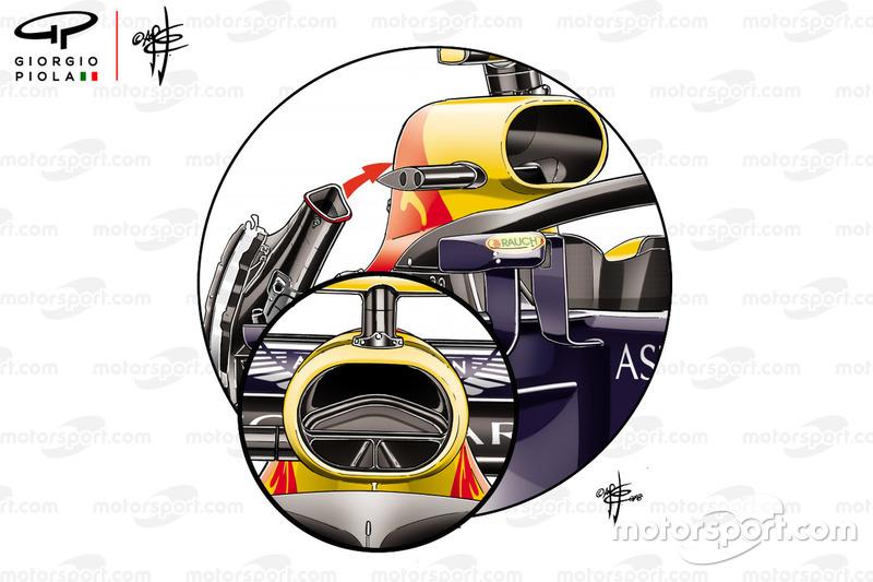 Воздуховод Red Bull RB14
