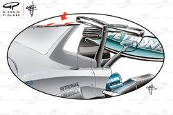 Mercedes W08 escape de aleta de tiburón, subtitulado