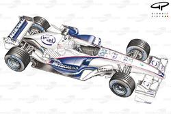 Sauber F1.06 2006 overview