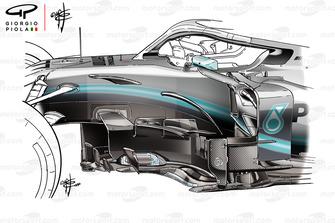 Dérives latérales de la Mercedes AMG F1 W10