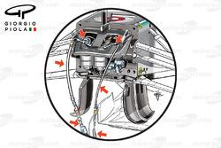 Mercedes W04 Sistema FRIC