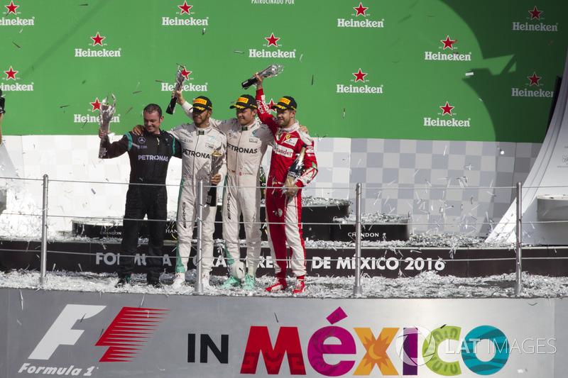 На Гран При Мексики-2016 третьим гонку закончил Макс Ферстаппен, однако сразу после финиша он получил штраф. Вместо него на подиум поднялся Себастьян Феттель, но потом наказали и его. В итоге третье место досталось Даниэлю Риккардо