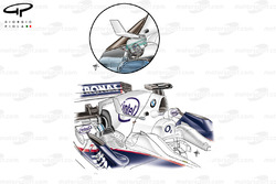 Williams FW28 2006 fuel filler and airbox horn detail