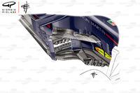 Red Bull RB14, deviatori di flusso, GP di Spagna