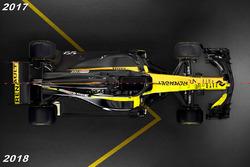 Сравнение: Renault F1 Team RS18 и RS17
