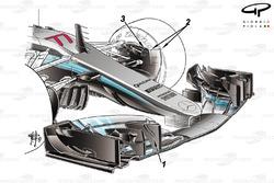 Mercedes F1 W08, neuer Frontflügel