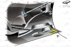 Red Bull RB9 floor design, German GP