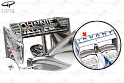 McLaren MP4-29 rear wing with tubercle inspired flaps (highlighted in yellow and arrowed) Williams FW26 rear wing for comparison to show serrated flaps have been used before.  Other arrows show upwash strakes and revised endplate strakes