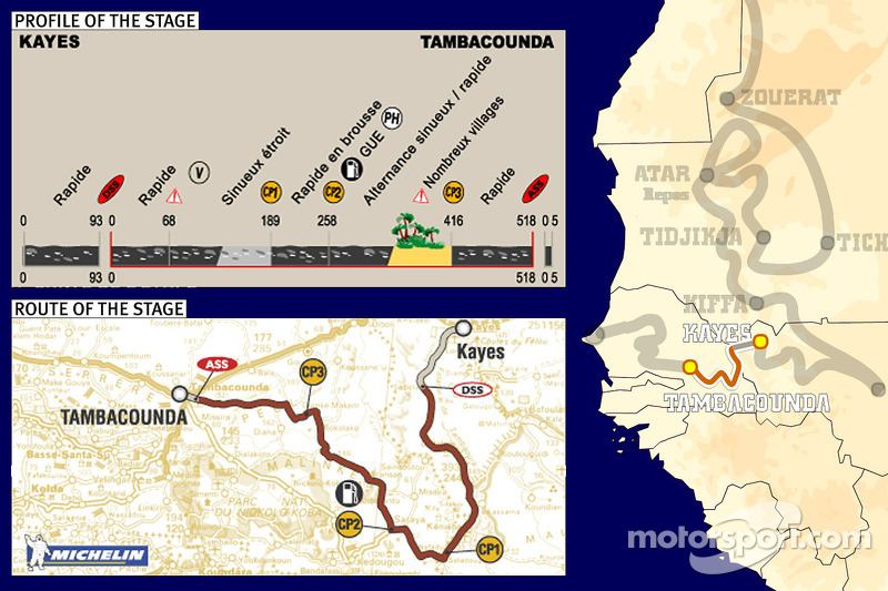 Dakar: Stage 14 Kayes to Tambacounda notes