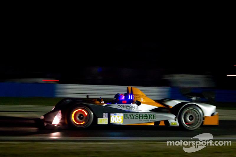CORE autosport race report