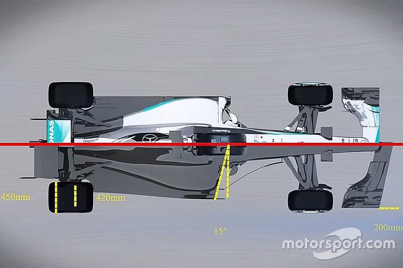 Video: Cómo podrían ser los autos de la F1 en el 2017